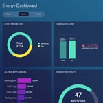 Real-Time Energy Usage Tracking | Geoffsclub