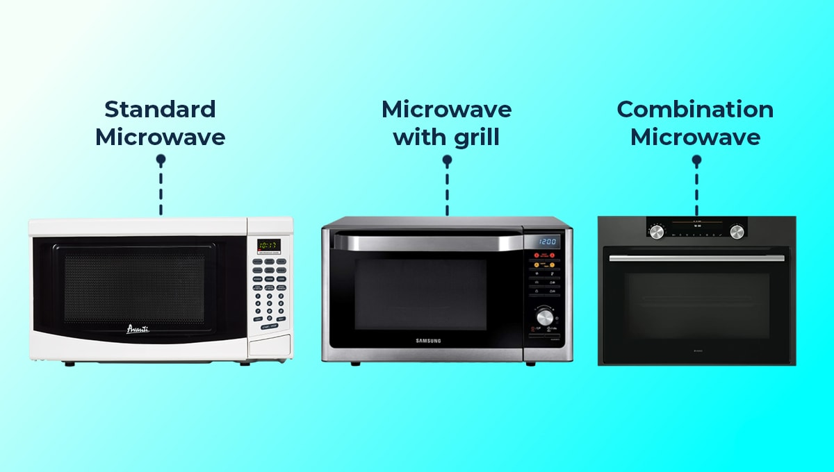 Types of Microwaves | Geoffsclub